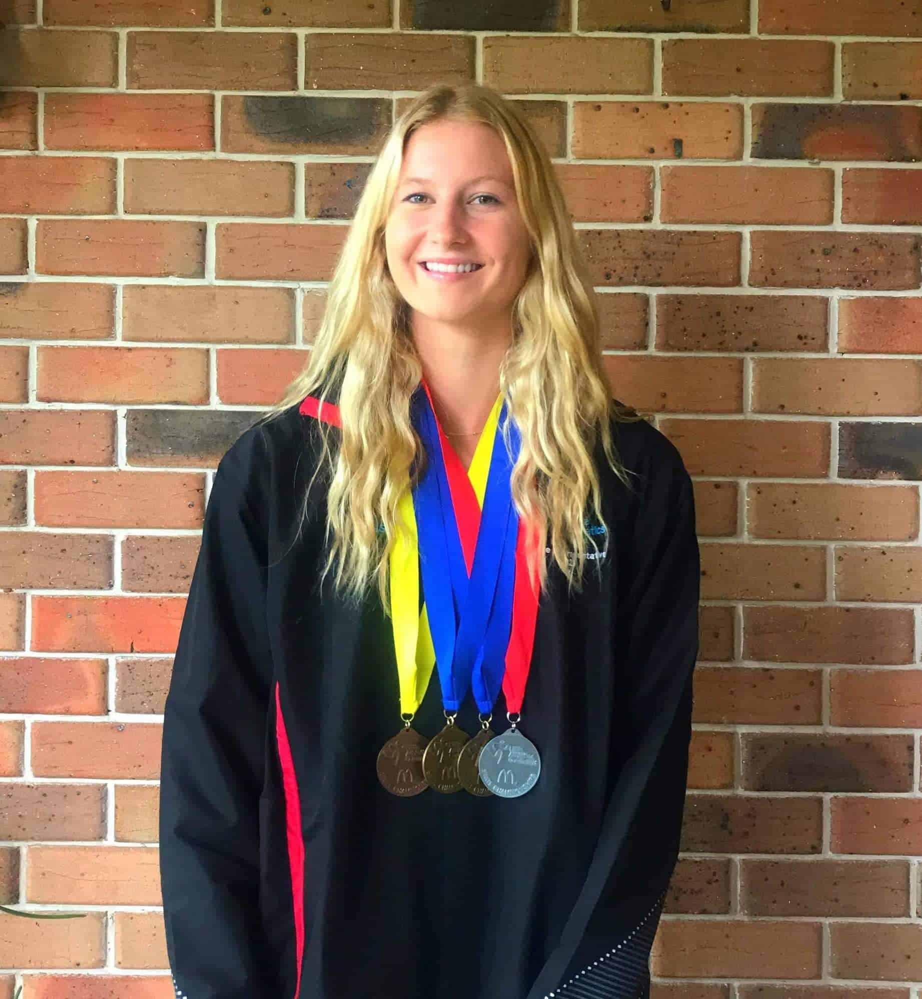Athletes – Gold Standard Performances